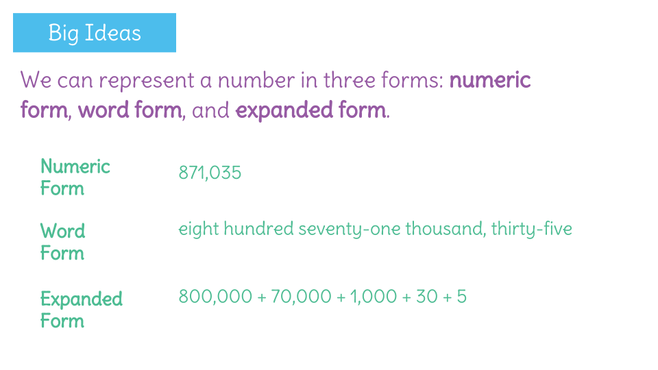 Read And Write Multi Digit Numbers In Numeric Form Word Form And