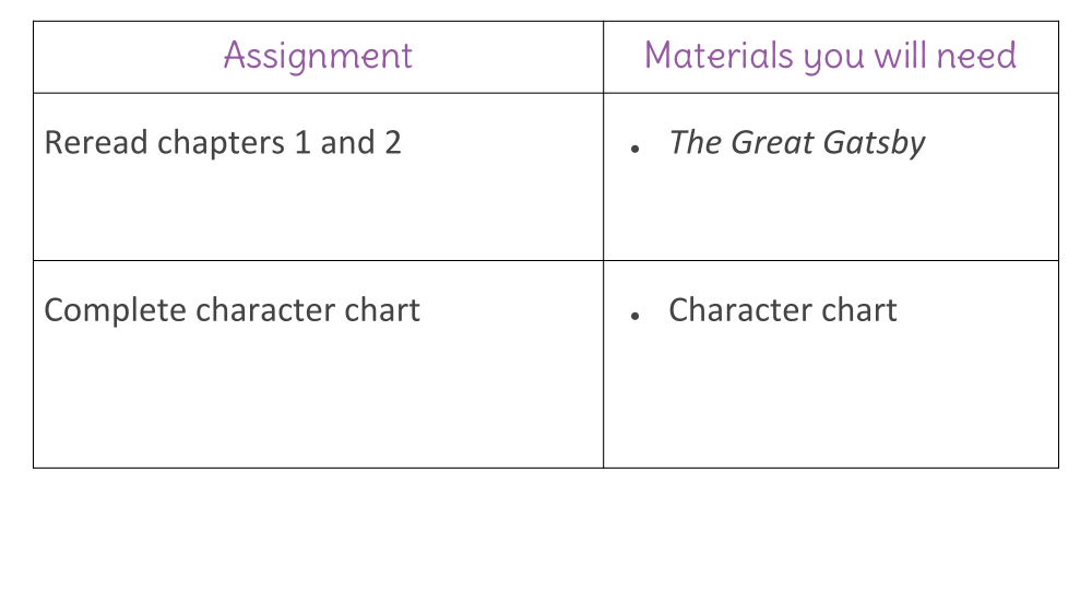Lesson 14 Analyzing The Impact Of Fitzgeralds Choices In The