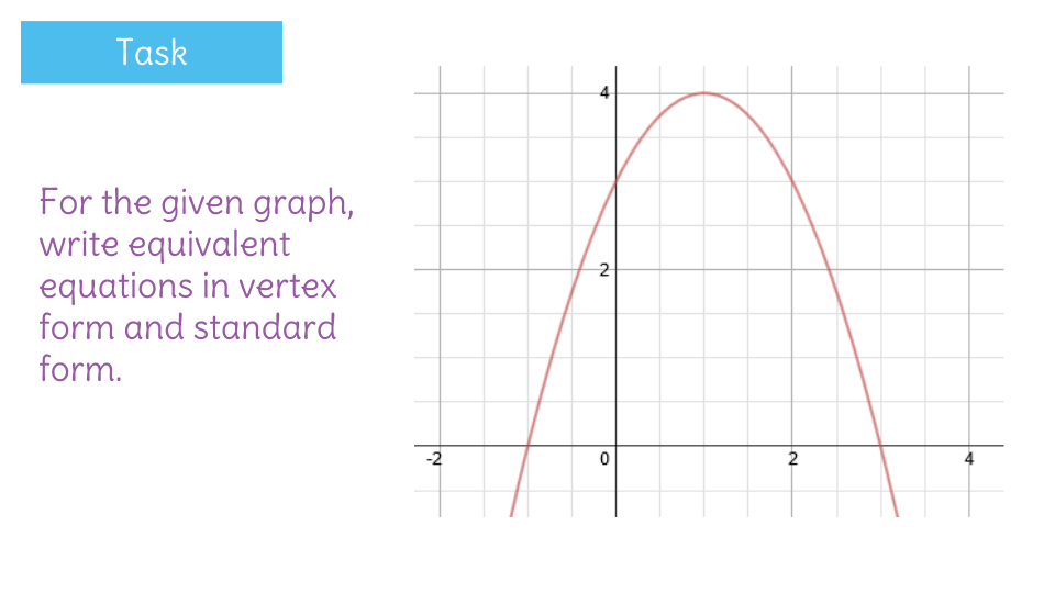 Graph Quadratic Equations By Converting Between Standard Form And