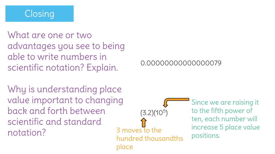 Write Numbers In Scientific Notation By Using Place Value And Powers