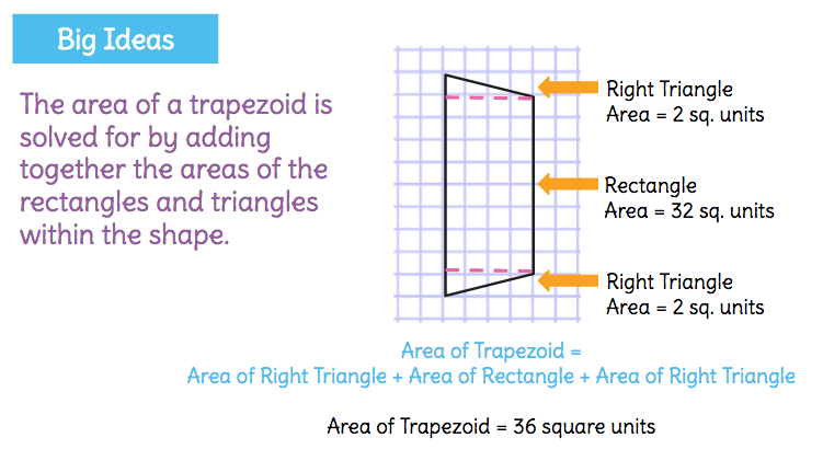 Solve for the area of a trapezoid by decomposing it into view resource copy resource id ccuart Images