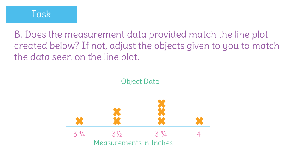 Measure And Represent Objects To The Nearest Whole Half And