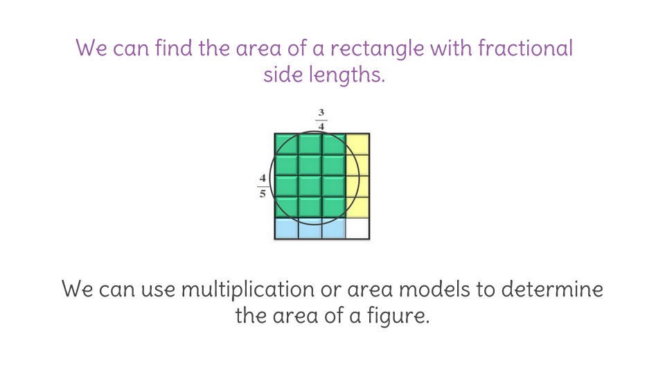 8 Find The Area Of A Rectangle With Fractional Side Lengths Fp