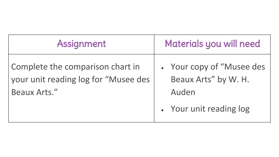 meaning of musee des beaux arts