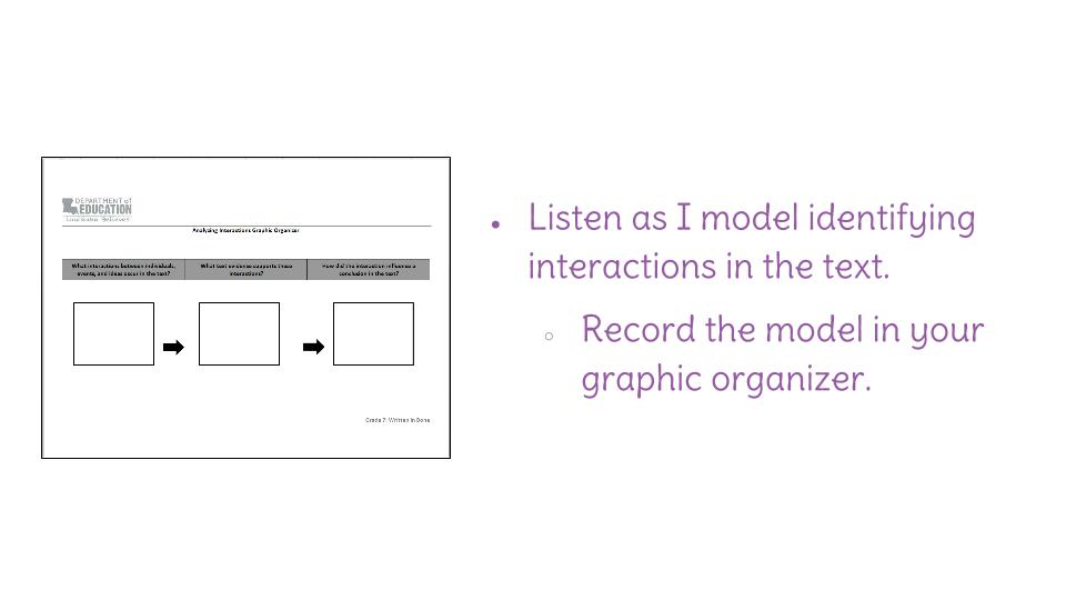 Lesson 9: Analyzing the interactions between individuals, events ...