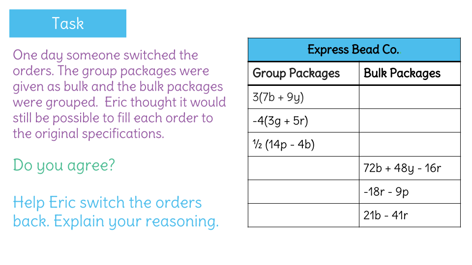 Expand And Factor Expressions By Using The Distributive Property