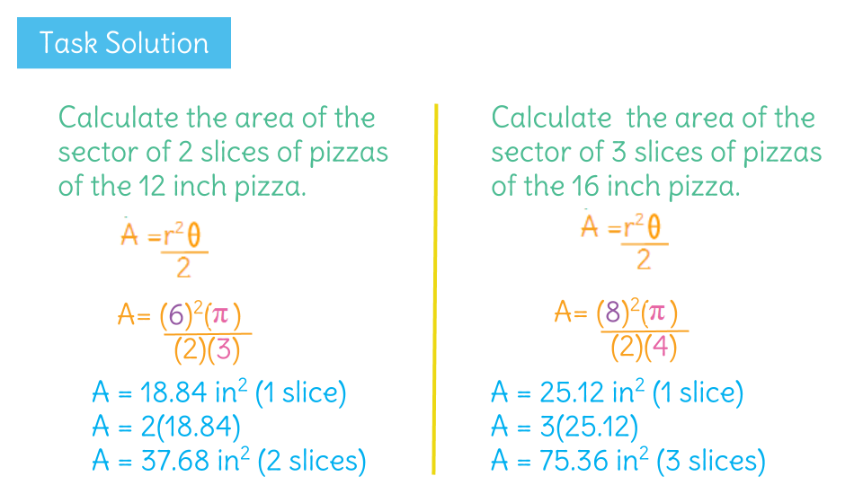 Derive And Calculate The Area Of A Sector By Applying The Area Of A