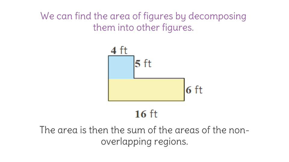 2 Decompose Figures To Find Area Fp Learnzillion