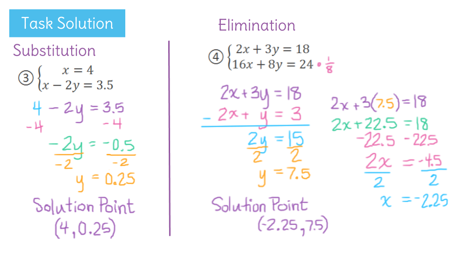 determine whether graphing substitution or elimination is the most