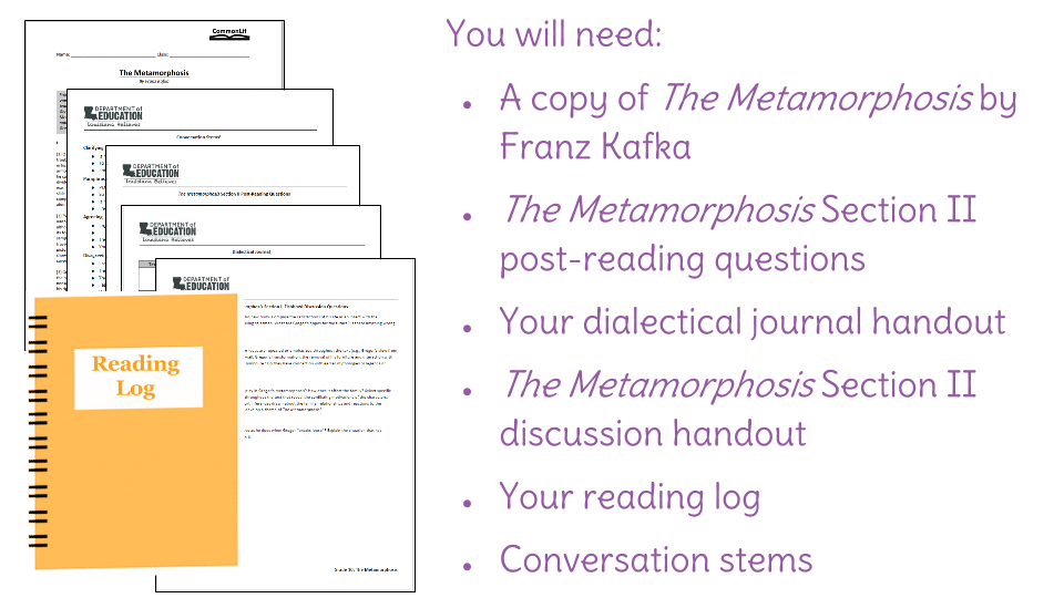 metamorphosis discussion quetions The metamorphosis chapter 1 questions and answers free lesson plans for teaching kafka's 'metamorphosis': discussion questions, graphic organizers, vocabulary.