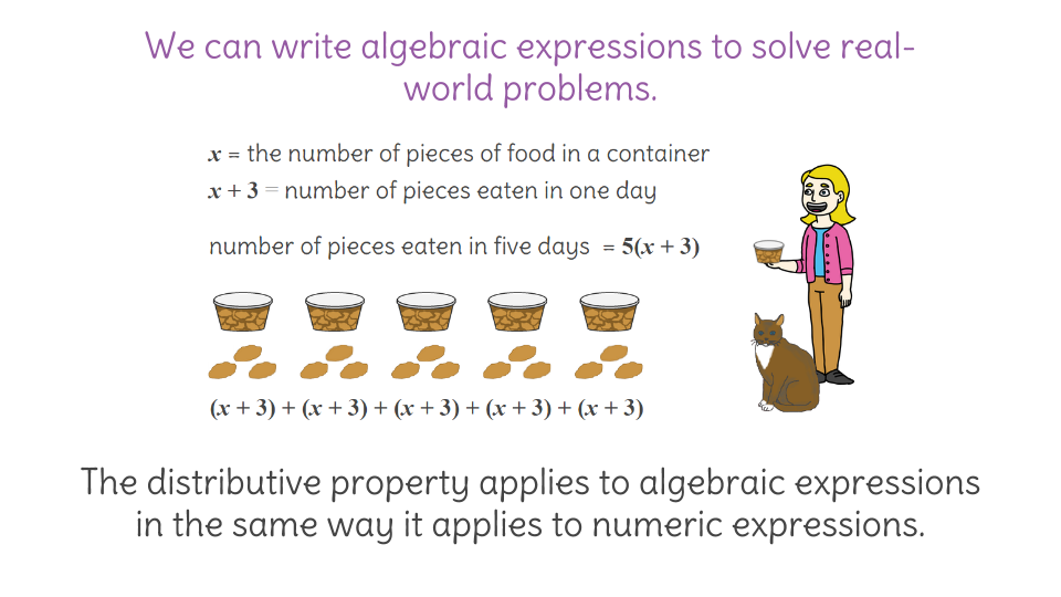 Algebraic Expressions Distributive Property Worksheets Proga Info