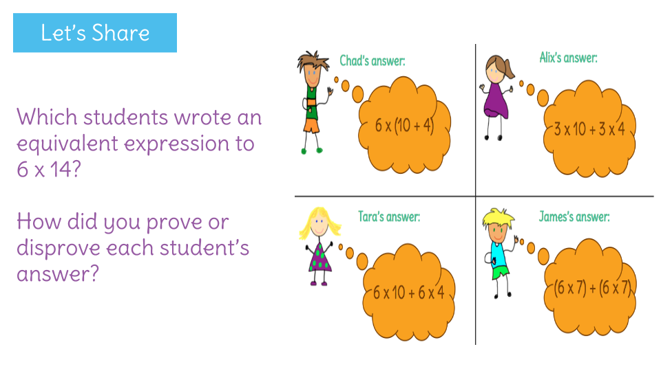 understand the distributive property of multiplication by breaking