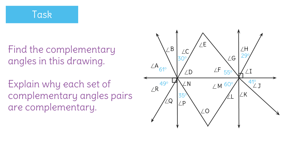 Identify pairs of complementary angles by using known angle – Complementary Angles Worksheets