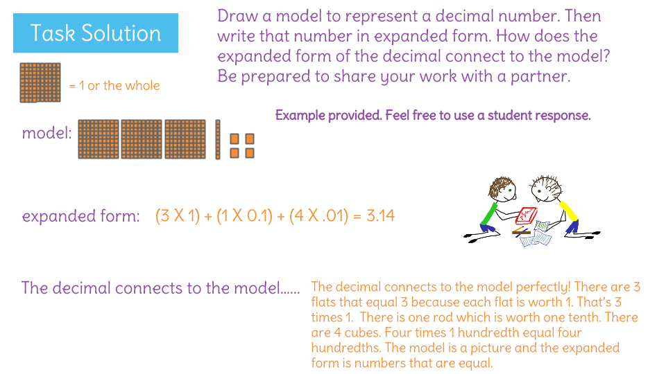 Write Decimals In Expanded Notation By Using Base Ten Blocks