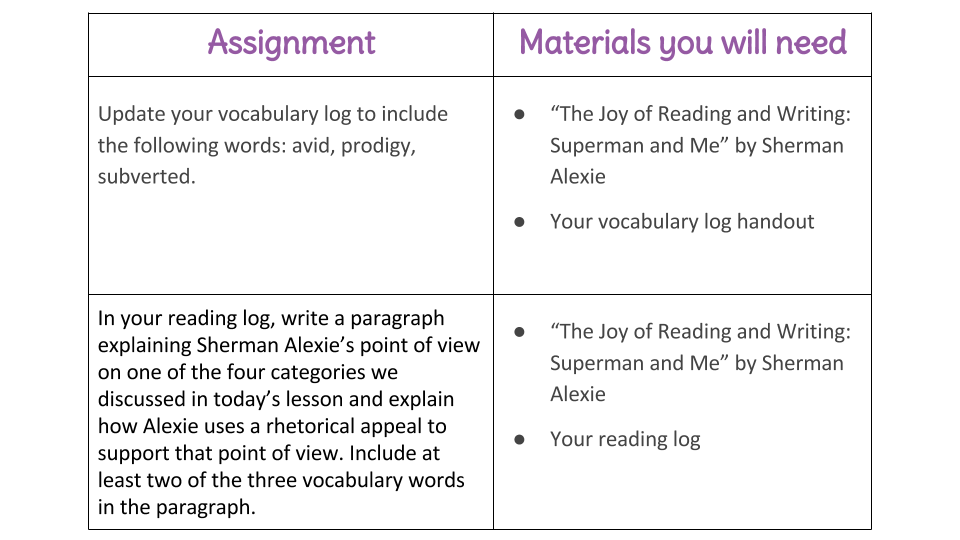 Lesson 1 Analyzing vocabulary and word choice to determine the – Point of View Worksheets for Middle School