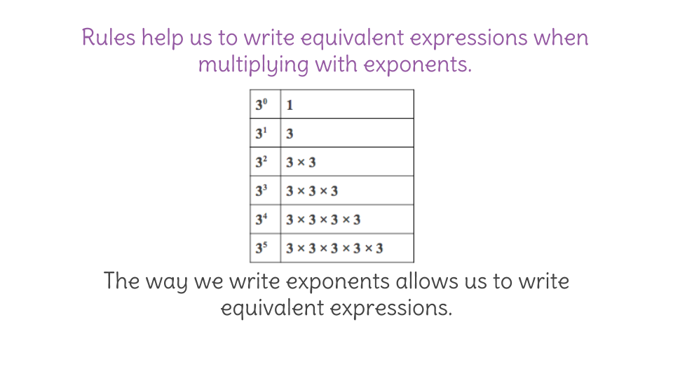 3 Multiply Exponential Expressions With Common Bases By Adding