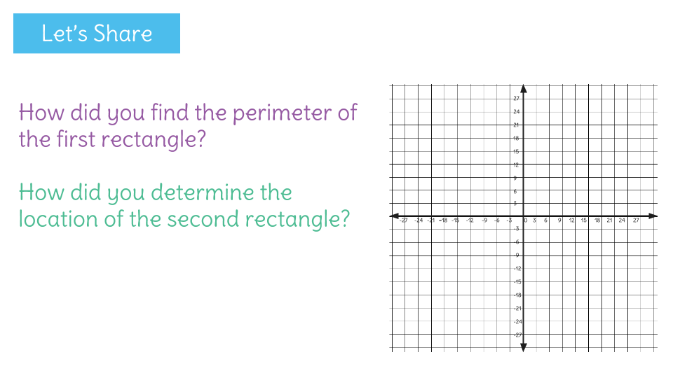Solve mathematical problems involving polygons on the coordinate – Polygons in the Coordinate Plane Worksheet