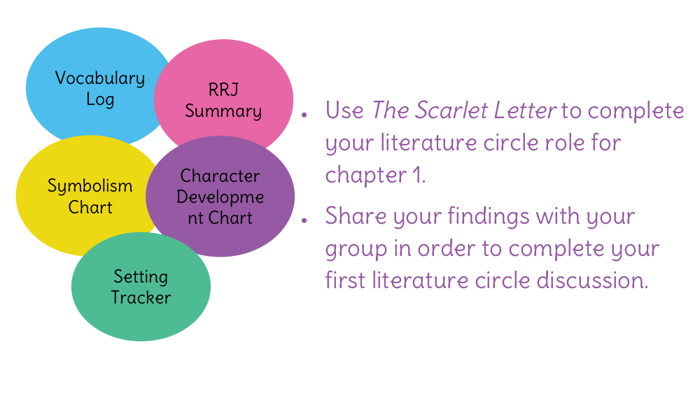 what was the setting of the scarlet letter