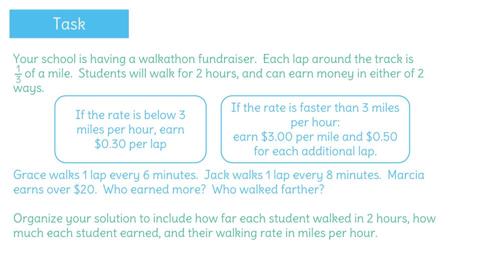 Walkathon Wonderings: Analyze a proportional relationship