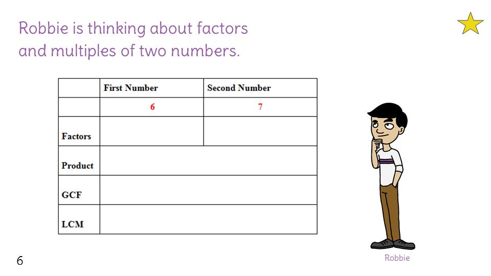 Calculator Soup Gcf Least Common Factor Formula الصور