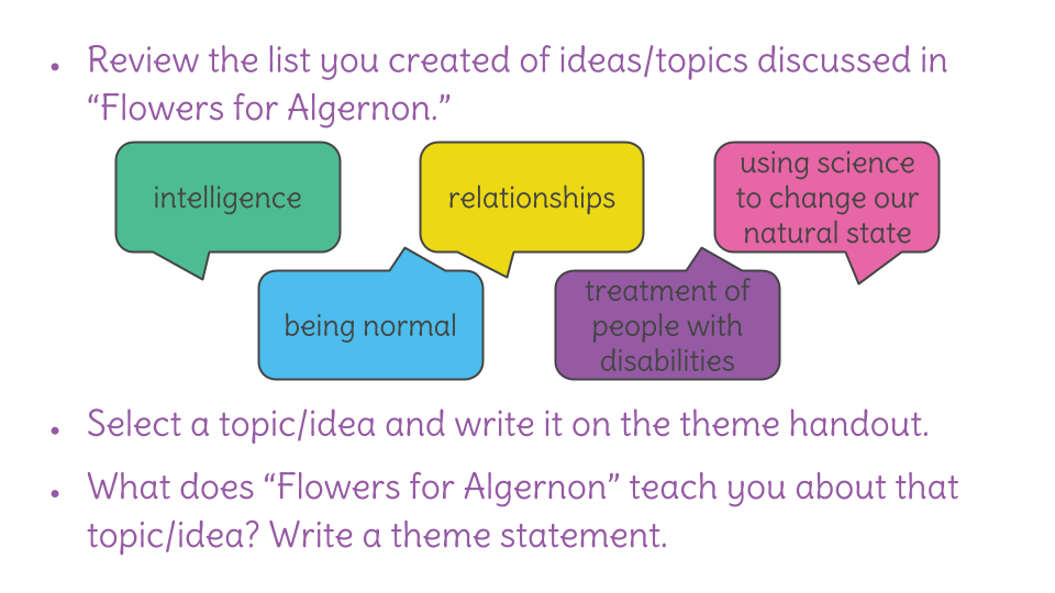 "lesson understand a theme in ""flowers for algernon"" learnzillion view resource copy resource id"