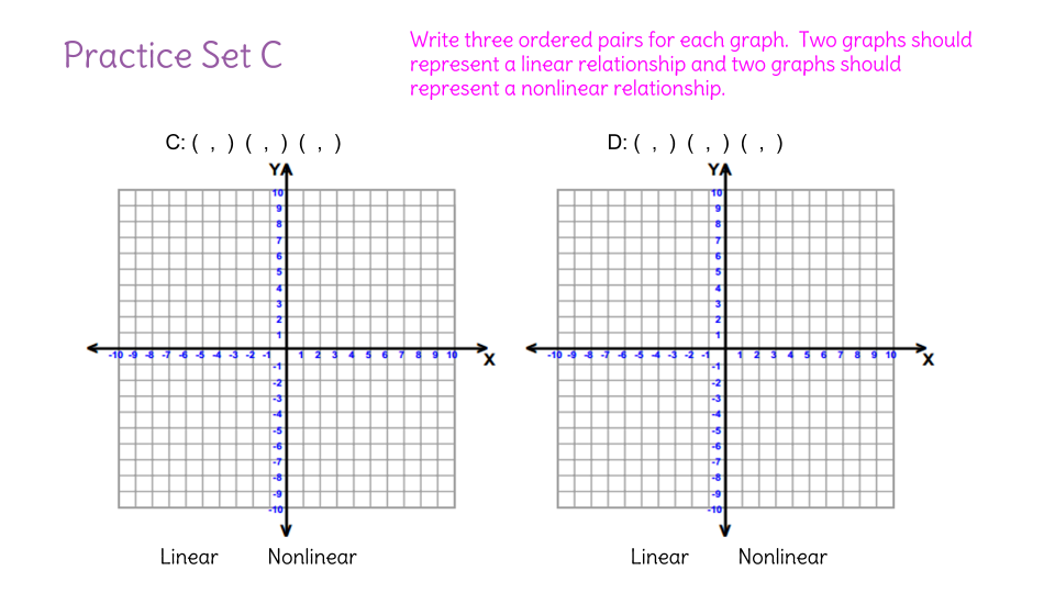 Understand The Difference Between Linear And Nonlinear Functions By