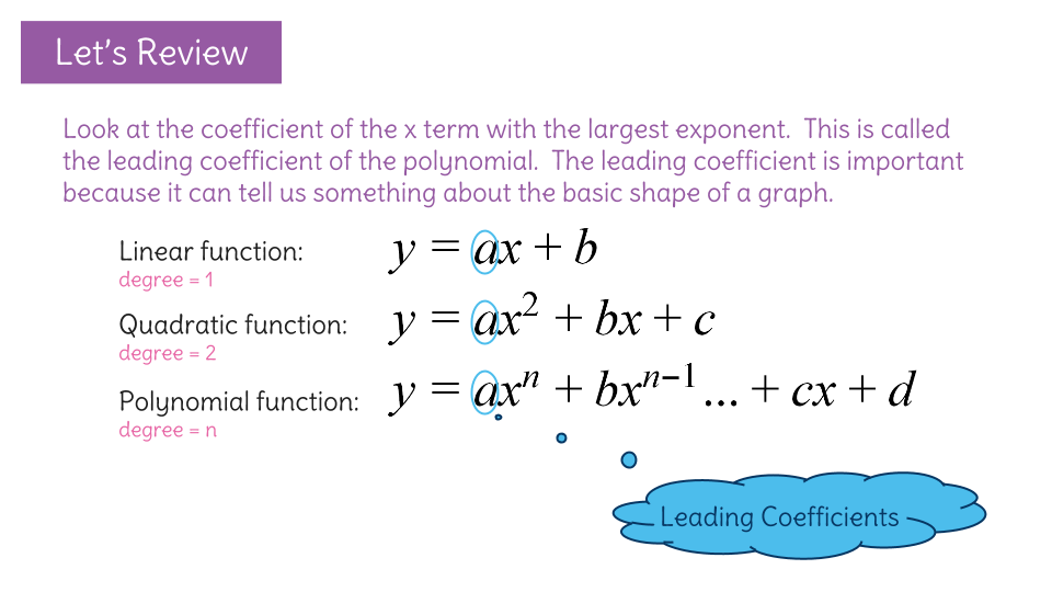 identify the degree leading coefficient and end behavior of linear