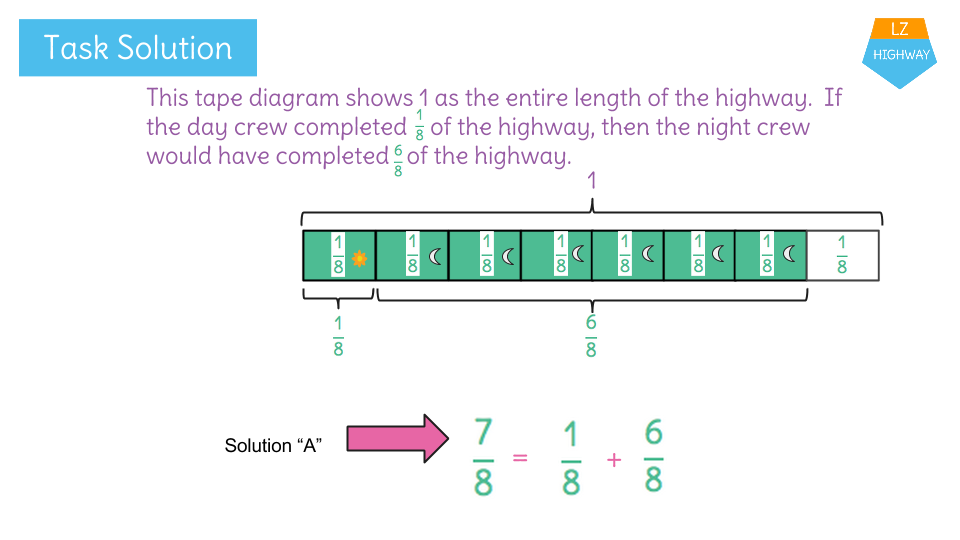 decompose a fraction into a sum of fractions using tape diagrams ...  learnzillion
