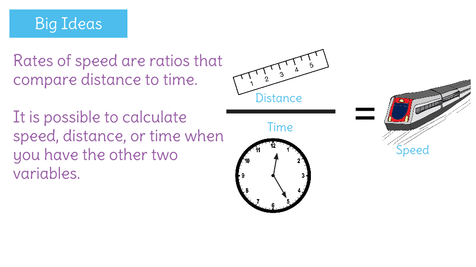 time speed distance calculator