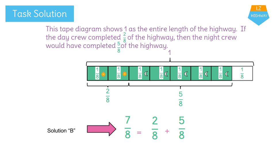 Decompose A Fraction Into A Sum Of Fractions Using Tape