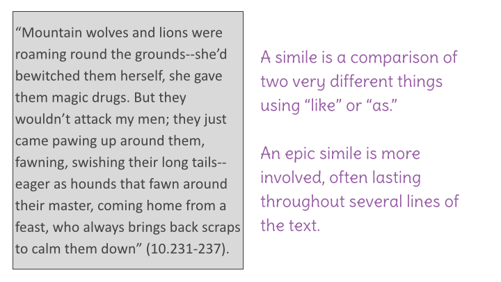 Lesson 28 Epic Similes And Their Role In The Text Book Sixteen
