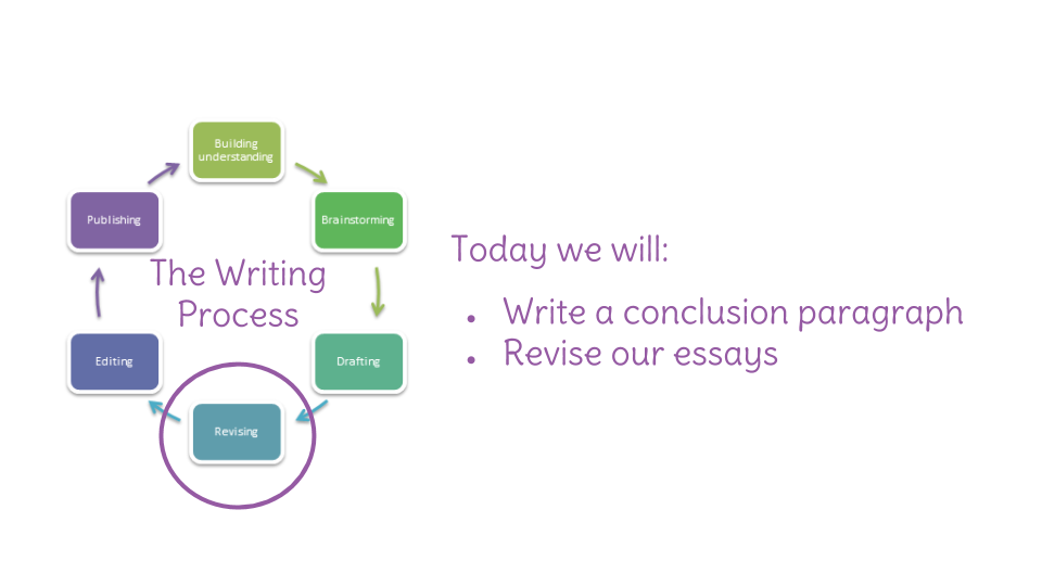 lesson  revise a compare and contrast essay  learnzillion download