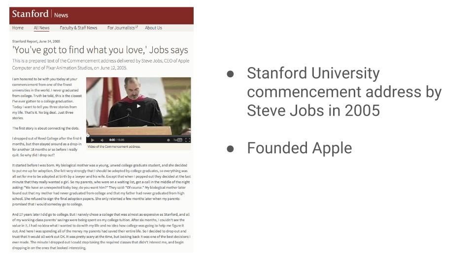 Lesson 1: Steve Jobs' Commencement Speech at Stanford | LearnZillion
