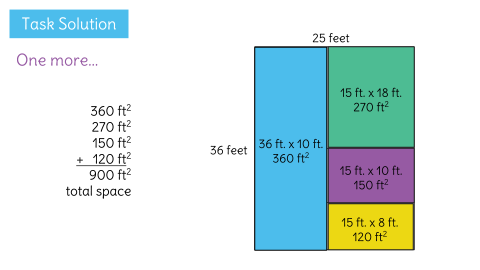 Solve two-digit multiplication problems by using an area