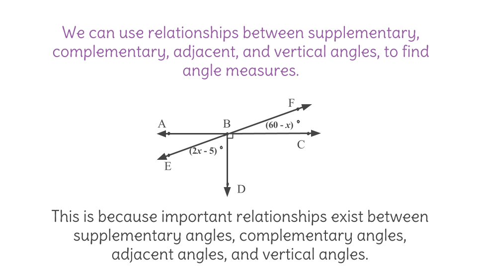 2 Identify Vertical Complementary And Supplementary Angles Fp