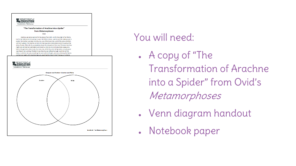 Lesson 5 Compare And Contrast The Transformation Of Arachne With