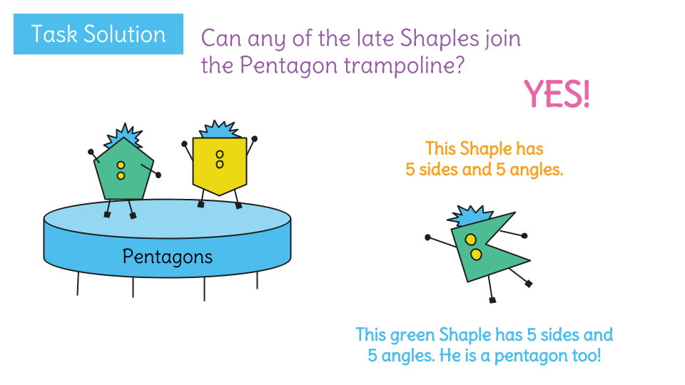 classify and generate 2d shapes by the number of angles and sides