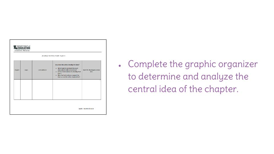 Lesson 7: Determining the central idea of a text and how the author ...
