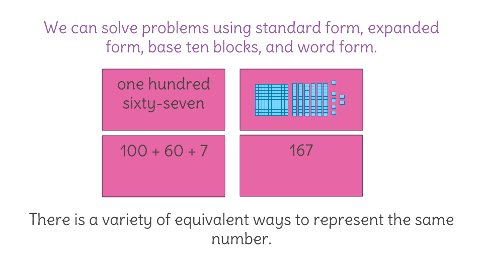 4 Use A Card Game To Write Numbers In Standard Form Expanded Form