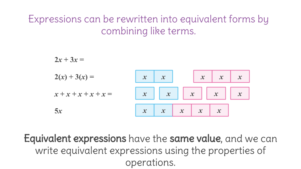 2 Combining Like Terms to Simplify Expressions FP – Combining Like Terms Worksheet 7th Grade