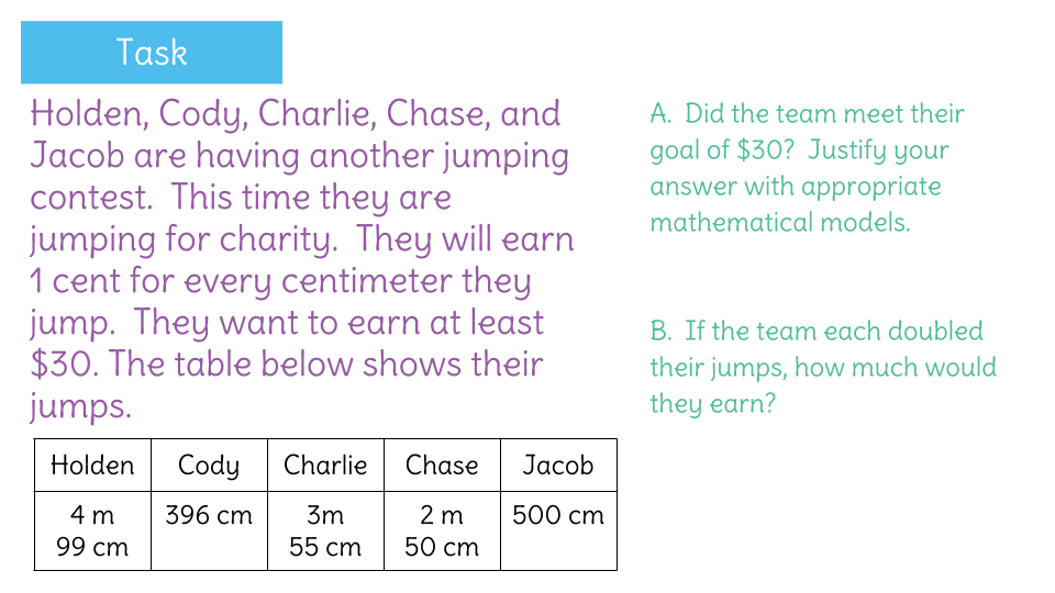 conversion math problems This measurement worksheet is great for practicing converting length, weight, area, and speed the measurement worksheet will produce sixteen conversion problems per worksheet.