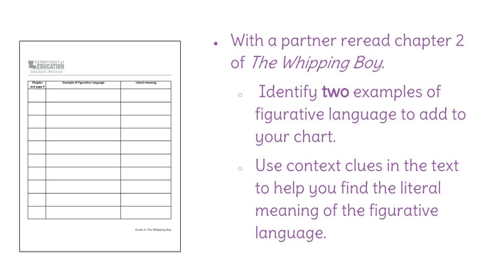 Lesson 14 Focusing On Figurative Language Learnzillion