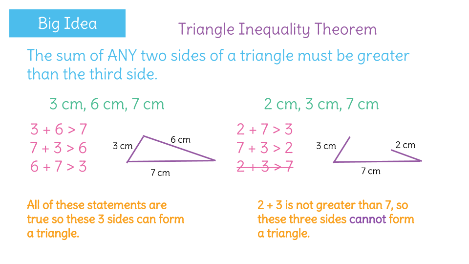 Determine If A Triangle Can Be Created By Using The Triangle