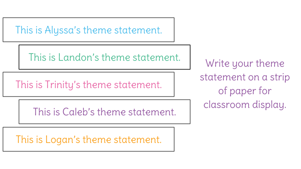 Write an for theme statement to essay how a steps structure