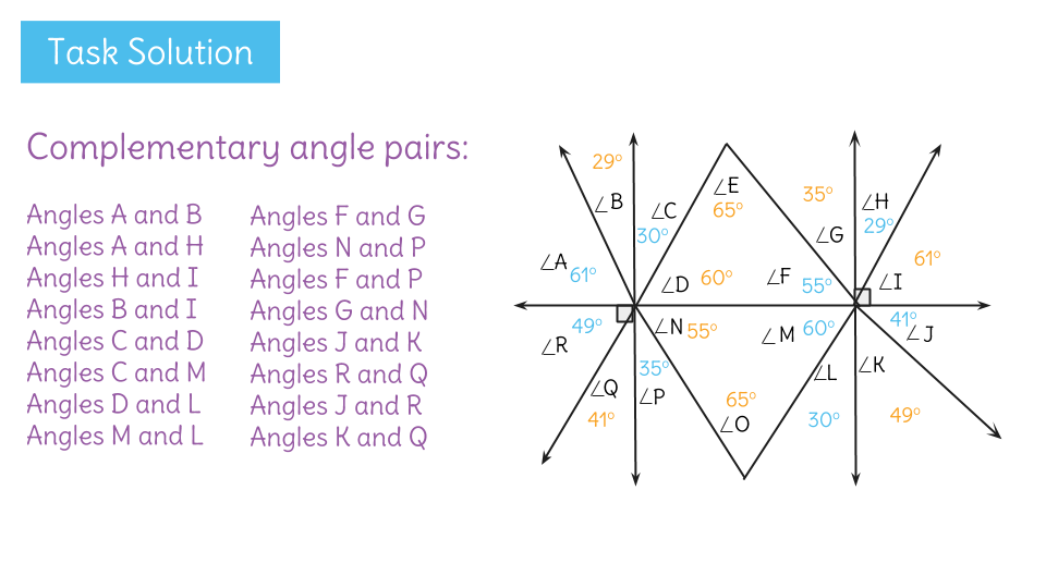 Identify pairs of complementary angles by using known angle ...