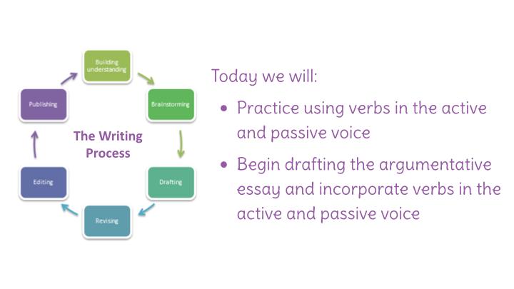 passive voice essay