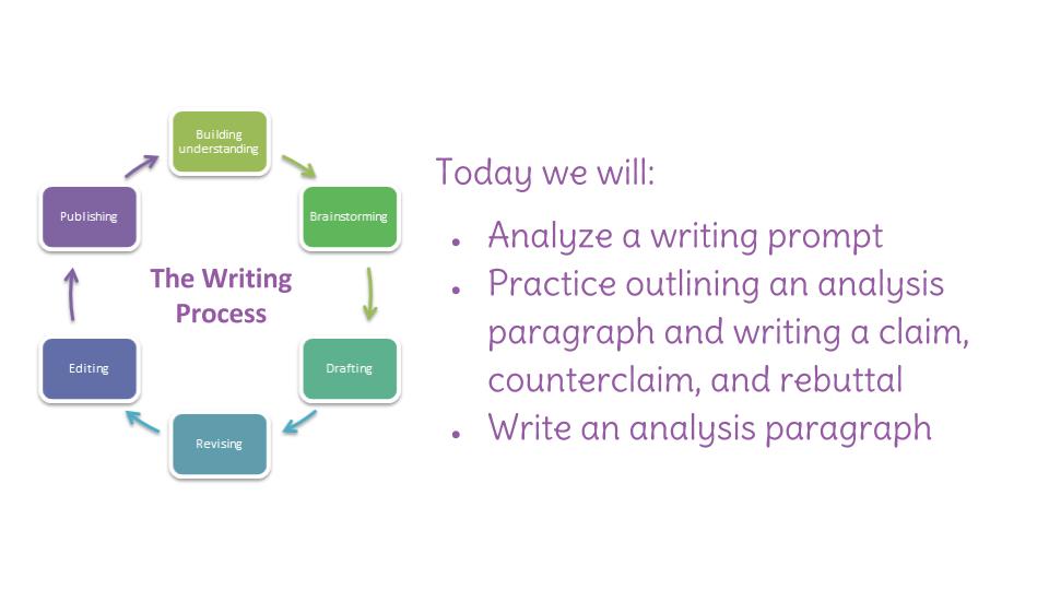 claim in writing