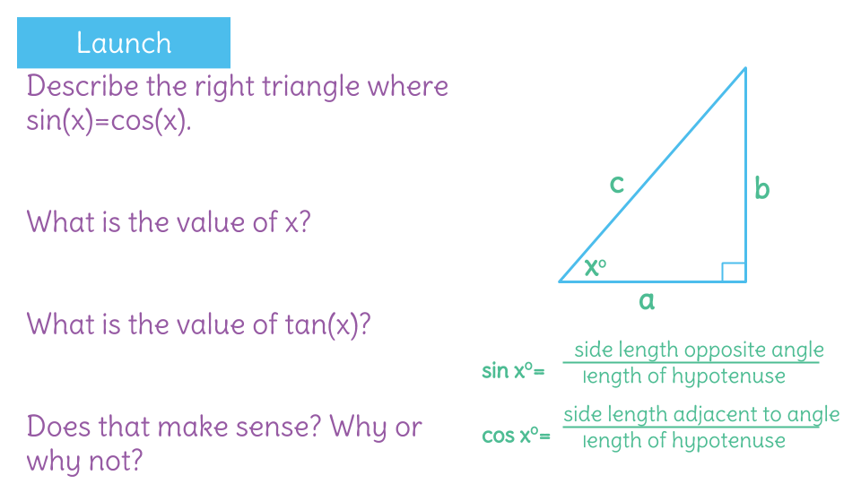 Develop an understanding of and apply special right triangle