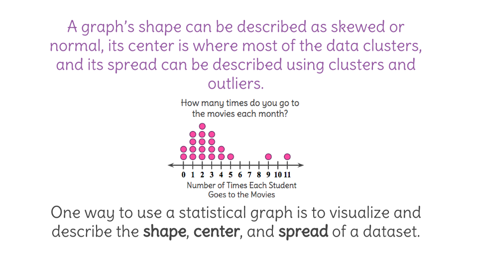 3. Describe the center, spread, and shape of data displays (FP ...
