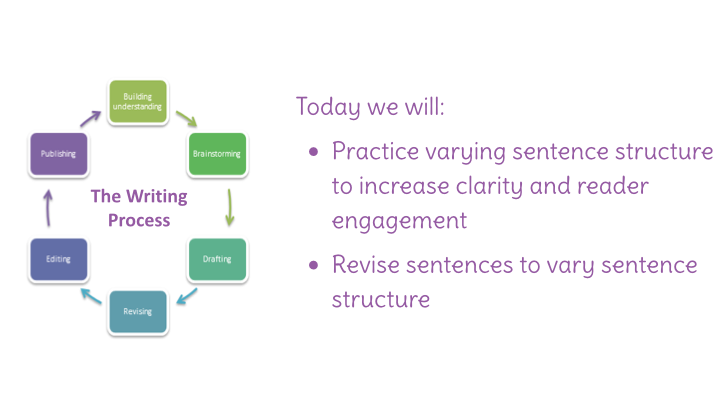 lesson 19 varying sentence structure to increase clarity and reader